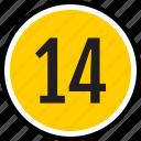 number, fourteen