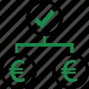 business, check, euro, mark, money, plan, sign icon