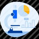 analysis, development, lab, laboratory, market, research, science