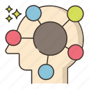 idea, mapping, mind, thinking icon