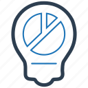 creative report, pie chart, smart