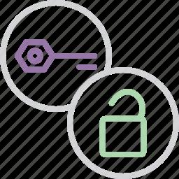 authentication, decryption, key, password, protection, secure, unlock icon