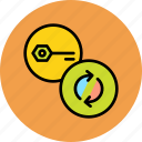 authentication, key, password, recycle, reload, secure, sync icon