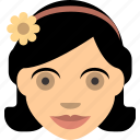 attractive, avatar, female, mom, women