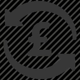 exchange rate, money transaction, money transfer, pound icon