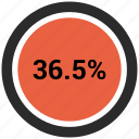 percent, rate, revenue, thirty six icon