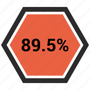 eighty nine, percent, rate, revenue icon