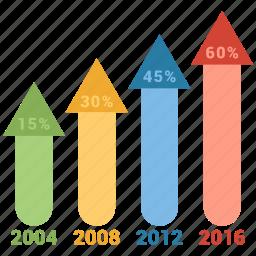 analytics, chart, market, pie icon