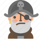 avatar, confused, emoji, emoticon, halloween, pirate, profile icon
