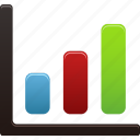 analytics, bar, business, chart, charts, diagram, finance, graph, report, statistics icon