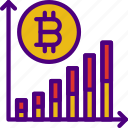 bank, bitcoin, chart, crypto, money, shop icon