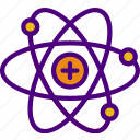atom, college, education, learn, school