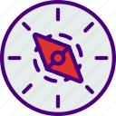 app, compass, essential, interaction, mail icon
