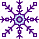 christmas, easter, halloween, holidays, snowflake icon