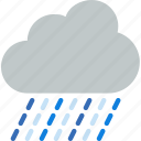 forecast, rain, rainy, sun, weather icon