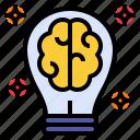 brain, creative, dynamic, idea, initiatives, inventive