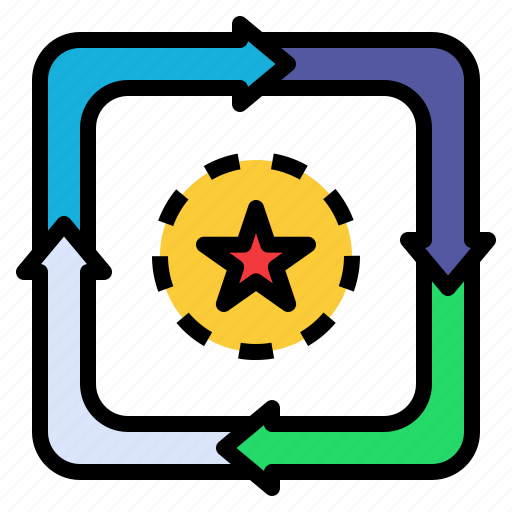 age, circle, cycle, lifecycle, product, revolution icon
