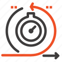 agile, cycle, development, fast, iteration icon