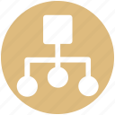 communication, connection, network, networking, seo, storage