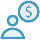 accounting, banking, businessman, dollar, finance, user icon