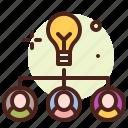 brainstorm, manager, company