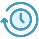clock, recent, reload, search, time icon