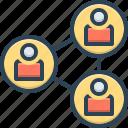 association, bond, connection, hyperlink, interaction, network, organization