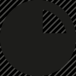 circle, graphs icon