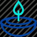 candle, fire, islam, muslim, ramadan icon