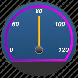 auto, car, rapid, speed, speedometer icon