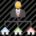 architect, builder, construction project, estate agent, landlord