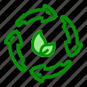 arrow, leaves, recycle, reuse, waste, zero
