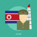 capitalism, communism, dictatorship, juche, religion icon