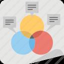 euler diagram, logic diagram, primary diagram, set diagram, venn diagram icon