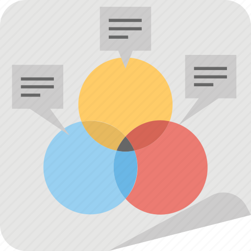 euler diagram logic diagram primary diagram set diagram venn diagram icon