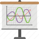 charting application, graphical representation, projection screen, sine and cosine, sine and cosine graph icon