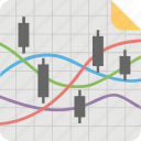 candlesticks chart, charting application, graphical representation, technical analysis, virtual chart projection