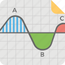 charting application, graphical representation, projection screen presentation, sine and cosine, sinusoidal graph icon