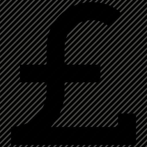 Currency Symbol International Money