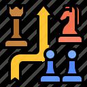 avoid, chess, risk, strategic, strategy