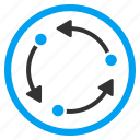 arrows, cycle, direction, flow, rotate, rotation, sync icon