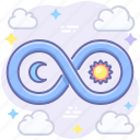 loop, infinity, time, day, unlimited, night icon