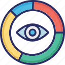 analytics, data, data chart, eye icon