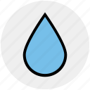 blood, drop, droplet, rain, science, water, water drop icon