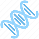 chain, dna, genetics, helix, medical, molecule, science, strand icon