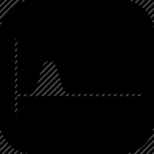 altitude, cosine, positive, resistance, science, sine, wave icon