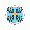 multirotor helicopter, quadcopter, quadcopter drone, quadrotor, quadrotor helicopter icon