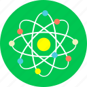 atom, energy, laboratory, negative energy, physics, positive energy icon