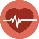 cardiograph, frequency, heart rate, heartbeat, speed, support, waves icon