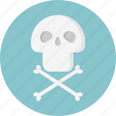 beware, bones, caution, danger, sign, skeleton, skull icon